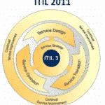 Overheidsorganisatie verkleint risico's binnen het Software Lifecycle Management-proces