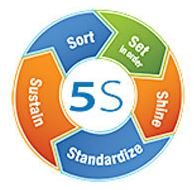 5s the first steps to workplace efficiency welcome to itpedia